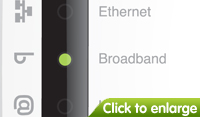 Wait till the Broadband light turns green.