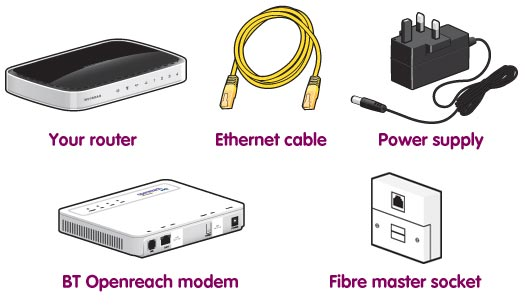 Netgear Wnr1000 Setup Guide John Lewis Broadband
